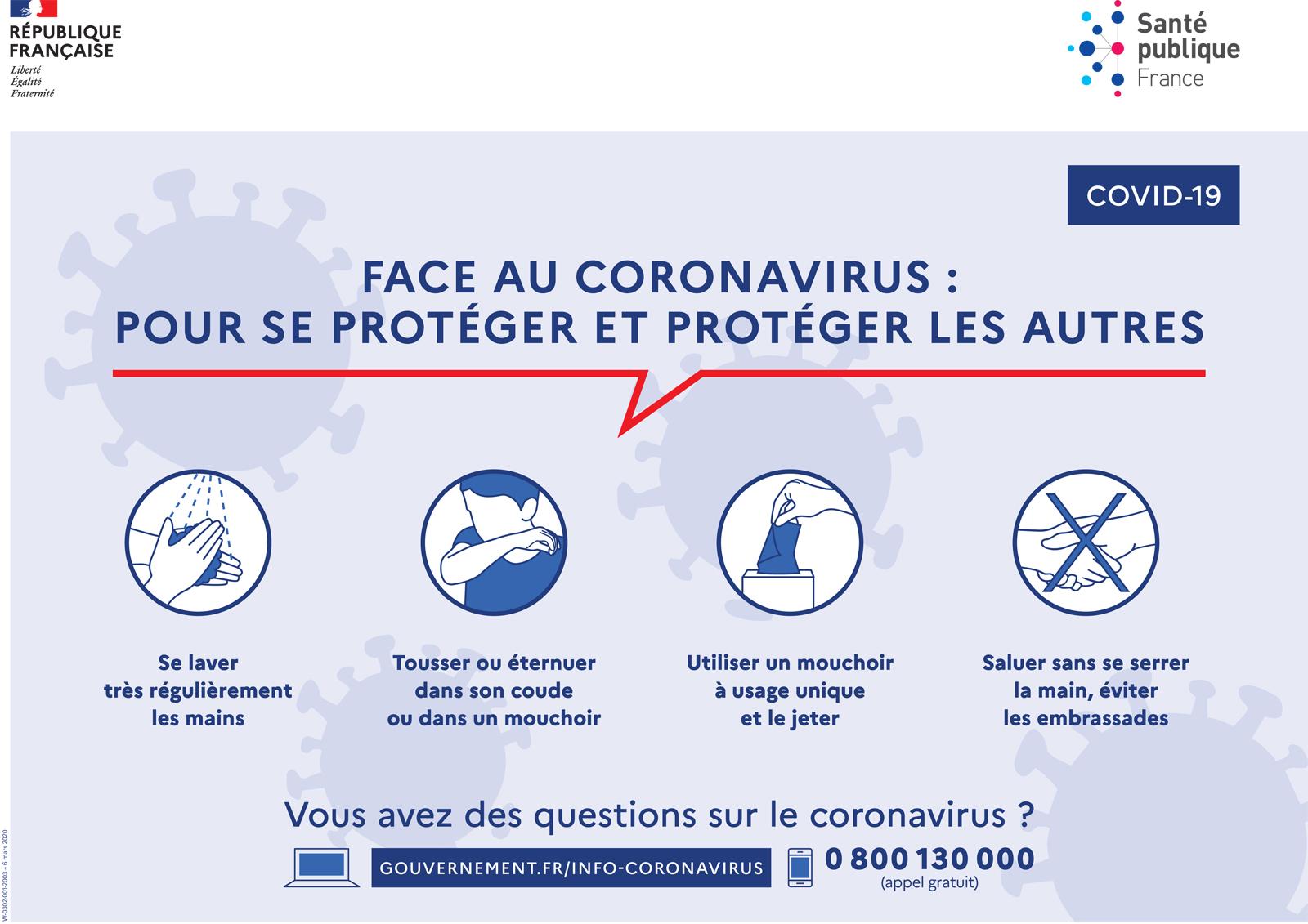 Coronavirus – COVID-19 : informations et recommandations pour les établissements